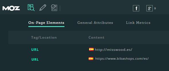 La extensión de la barra MOZ nos indica la ubcación internacional del alojamiento de la pagina web