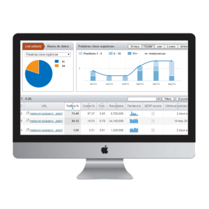 Agencia-Inbound-Marketing-Metacom-SEO-opt