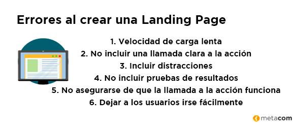 Infografía de errores a evitar en una Landing Page