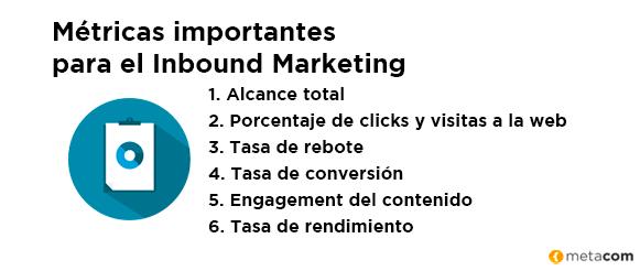 Métricas importantes para el Inbound Marketing