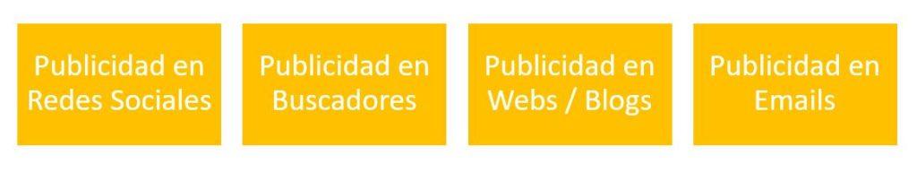 Tipologías publicidad online