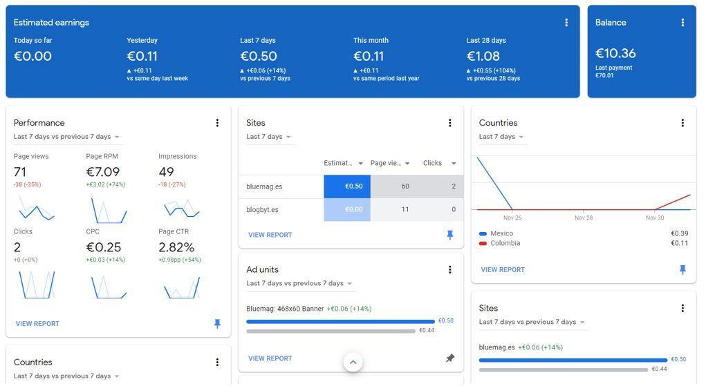Panel principal de Google Adsense